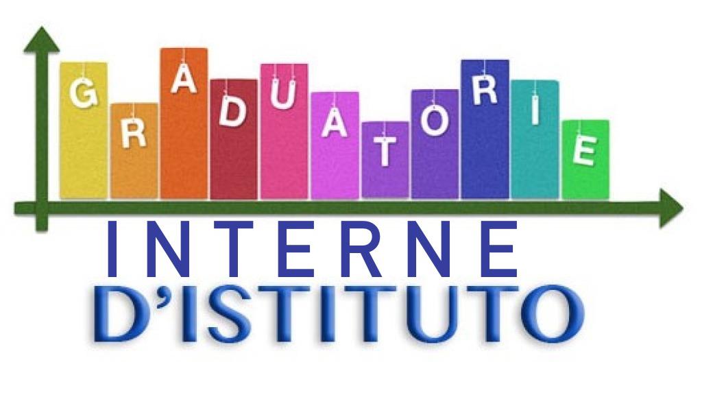 Graduatoria interna di Istituto per individuazione docenti soprannumerari –  IPEOA Enrico Mattei – Vieste